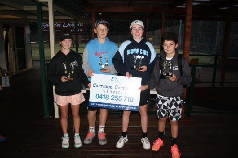 Junior Club Championships 2017